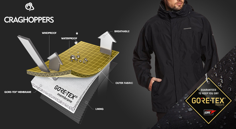 GORE-TEX waterproof clothing like a coat, jacket, pants or shoes