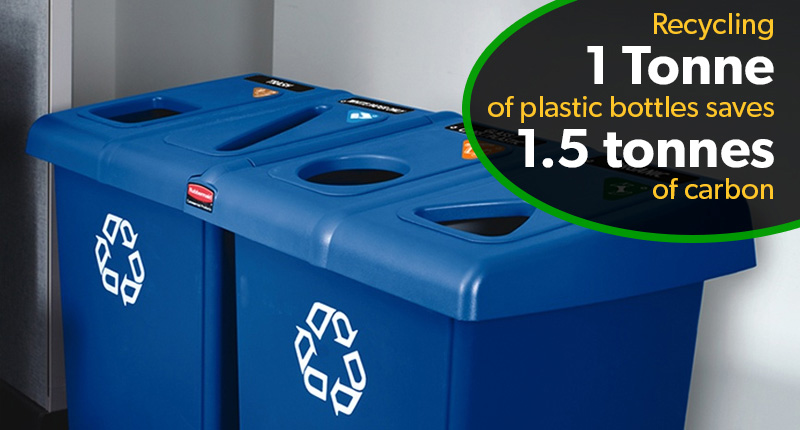 Recycle plastic by focussing on improving and increasing you recycling rate