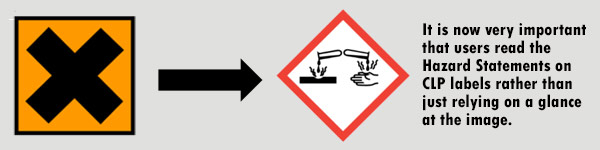 It is now very important that users read the Hazard Statements on CLP labels rather than just relying on a glance at the image