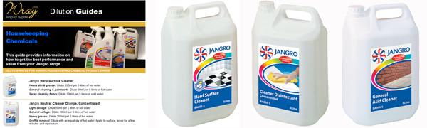 jangro housekeeping chemical dilution tips