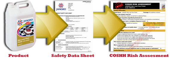 From safety data sheet to coshh risk assessment Wray Bros can help you meet your responsibilities