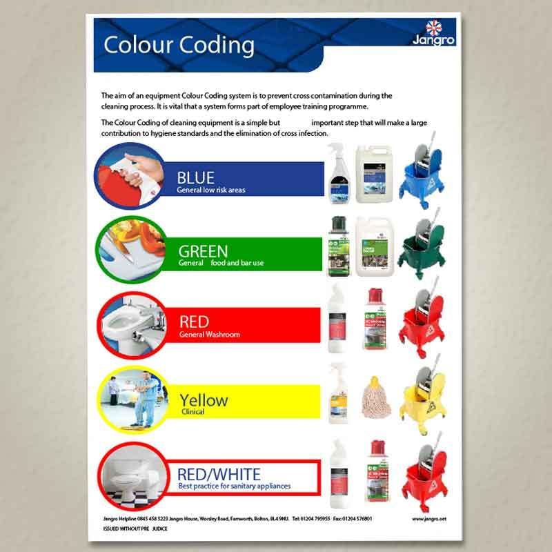 Jangro Colour Coded System Wallchart