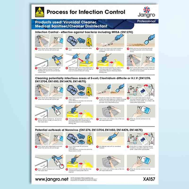 Jangro Infection Control Wallchart