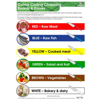 Colour Coded Chopping Board/Knife Wall Chart